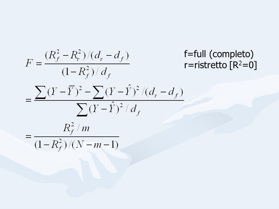 f=full (completo) r=ristretto [R2=0]